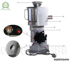 Cấu tạo Máy nghiền bột trà xanh 3A2,2Kw