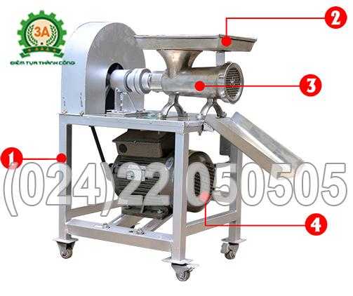 máy xay thịt, máy nghiên thịt, máy xay nghiền thịt