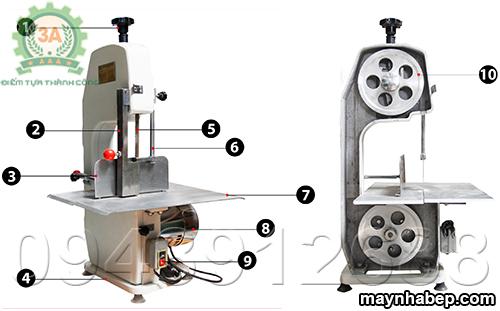 Cấu tạo của Máy cắt xương 3A1,1Kw