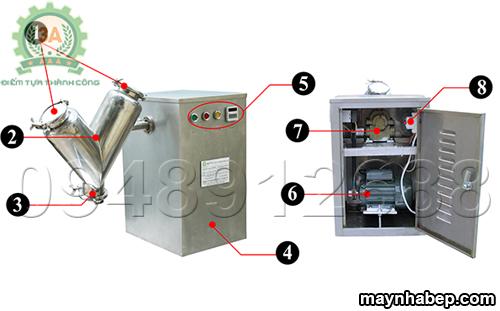 Cấu tạo Máy trộn bột khô thảo dược V3A