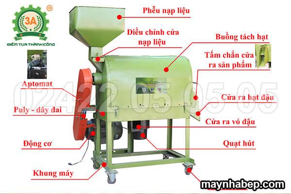 Máy tách vỏ lụa đậu nành khô 3A4kW (10)